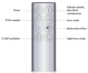 remote for dyson air purifier