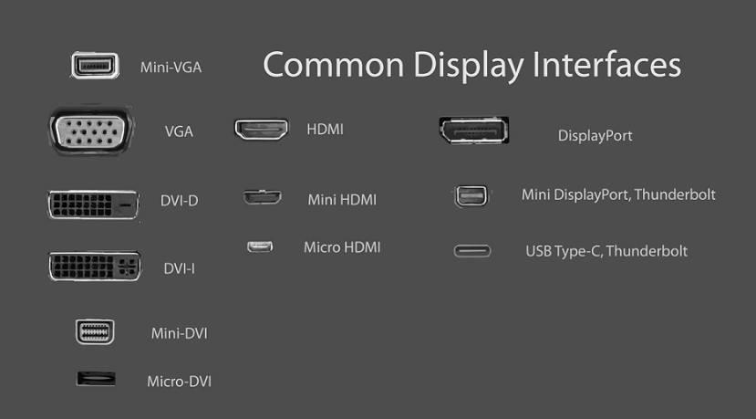 显示器常见接口