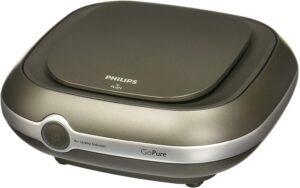 Philips GPC20GPX1 GoPure Compact 200 Car Air Purifier 车载净化器