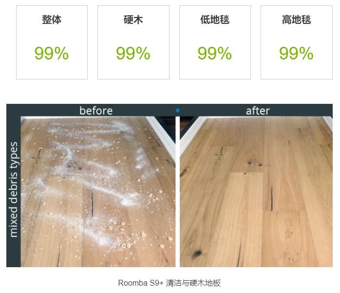 Roomba S9+扫地机器人清洁硬木地板前后对比图片
